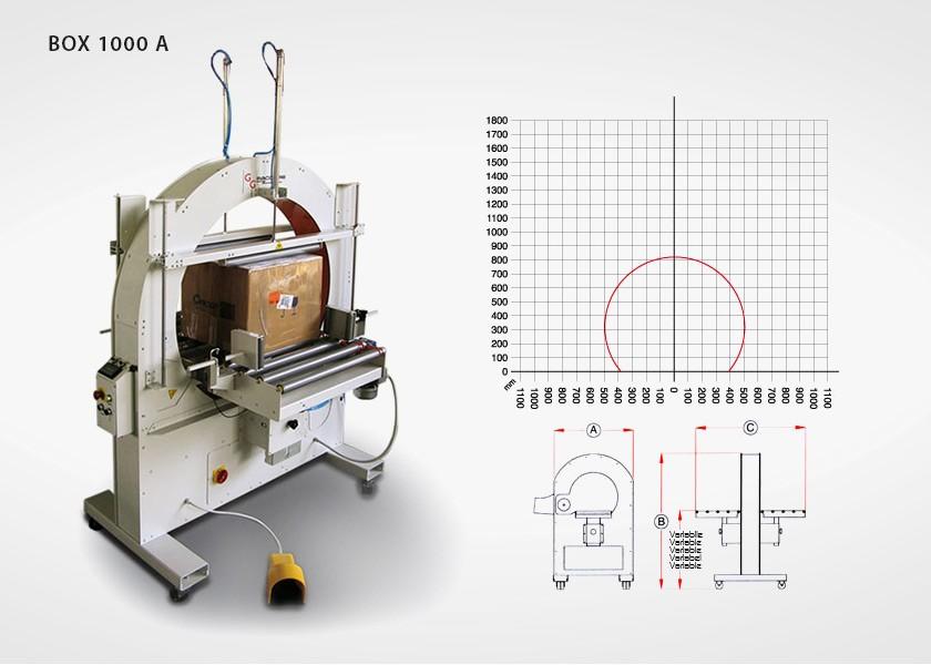 Box-A-1000-grafik-i-šema