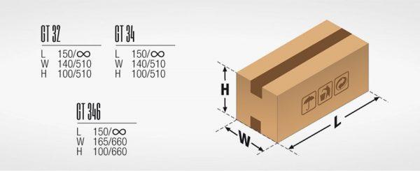 specifikacije kutije